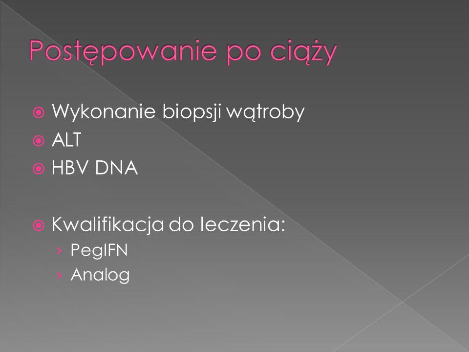 Postępowanie po ciąży Wykonanie biopsji wątroby ALT HBV DNA