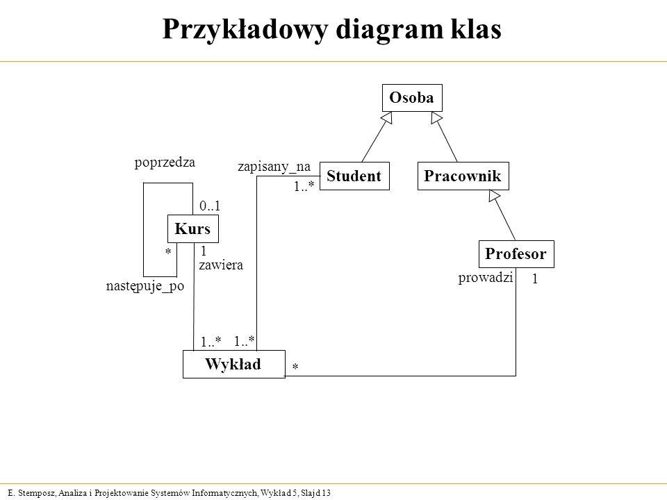 Projektowanie systemw informacyjnych ppt pobierz przykadowy diagram klas ccuart Images