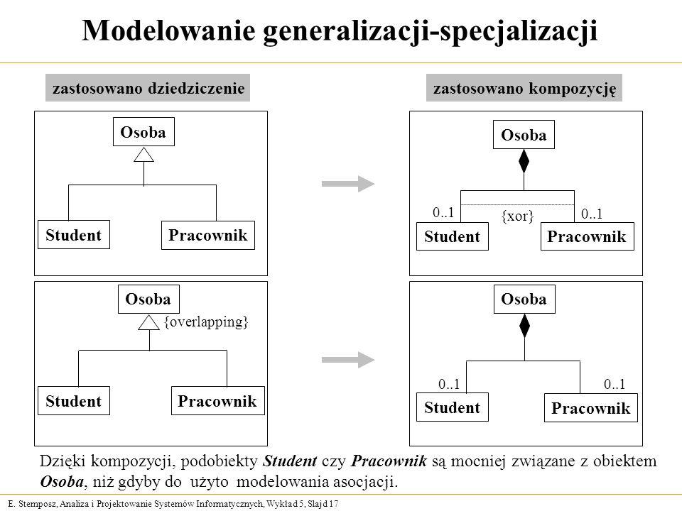 Modelowanie generalizacji-specjalizacji