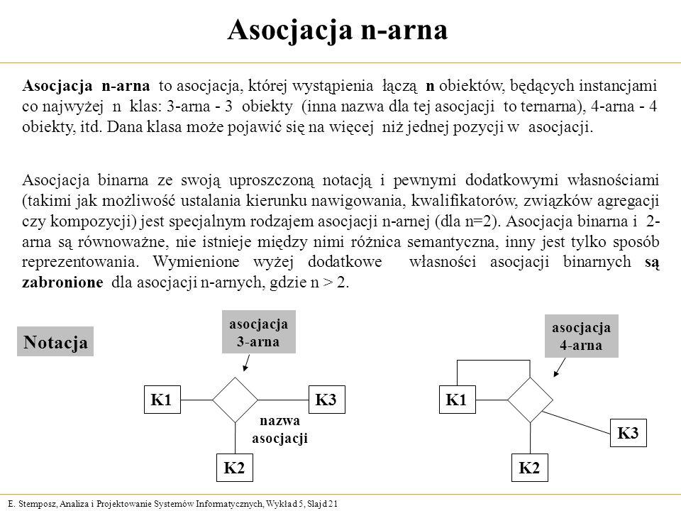 Asocjacja n-arna Notacja