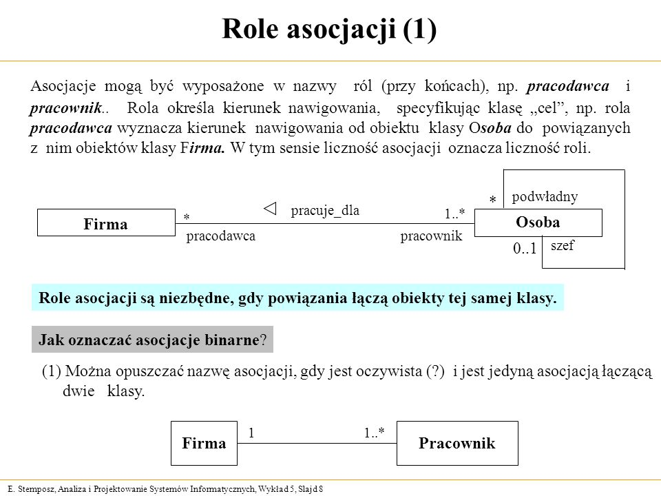 Role asocjacji (1)