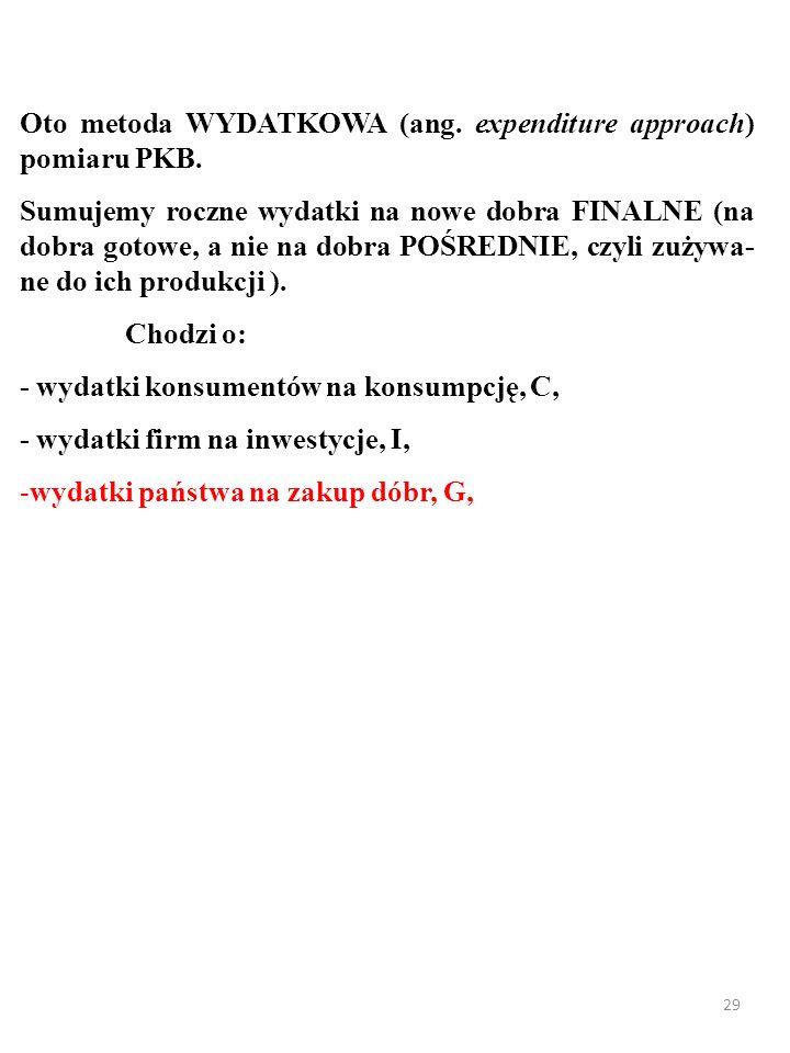 Oto metoda WYDATKOWA (ang. expenditure approach) pomiaru PKB.