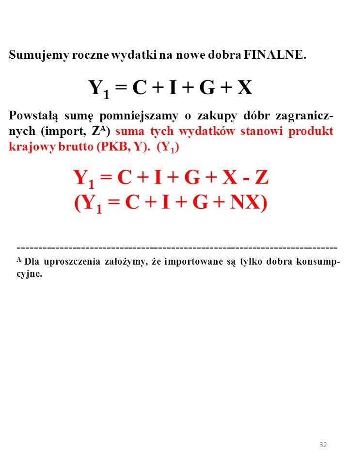 Y1 = C + I + G + X Y1 = C + I + G + X - Z (Y1 = C + I + G + NX)