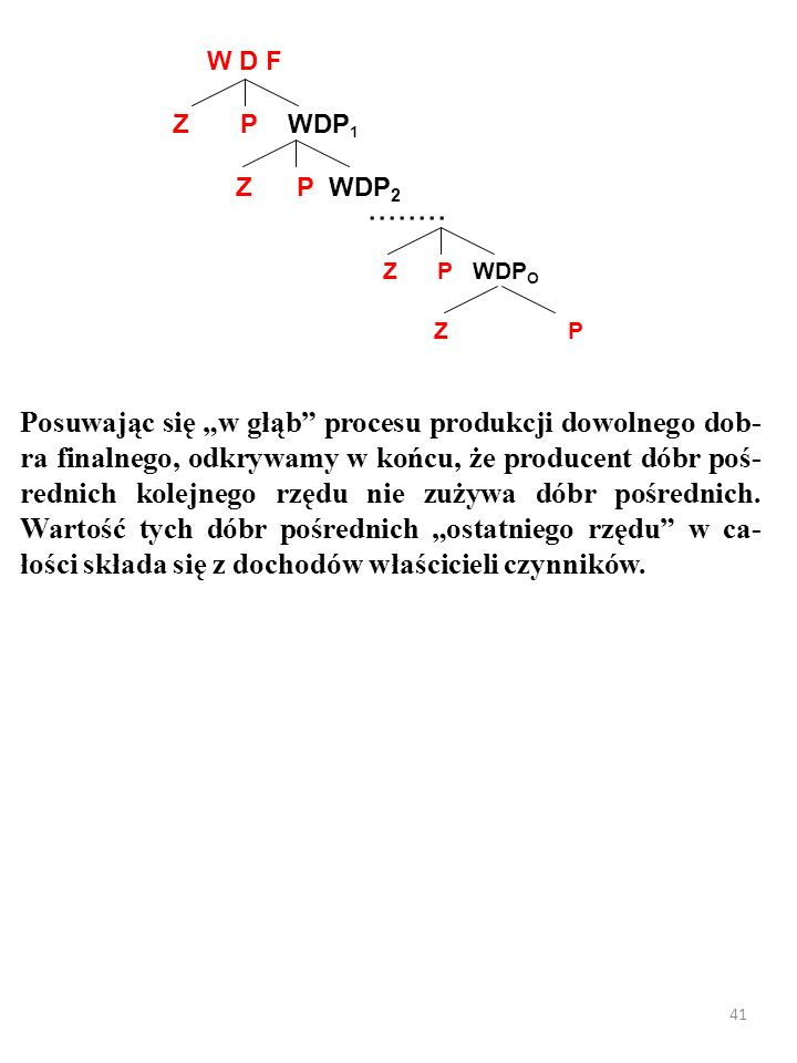 W D F Z P WDP1. Z P WDP2. Z P WDPO. ........ Z P.