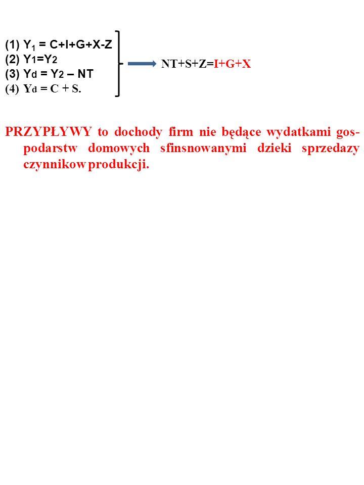 NT+S+Z=I+G+X Y1 = C+I+G+X-Z. Y1=Y2. Yd = Y2 – NT. Yd = C + S.