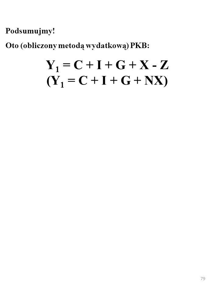 Y1 = C + I + G + X - Z (Y1 = C + I + G + NX)