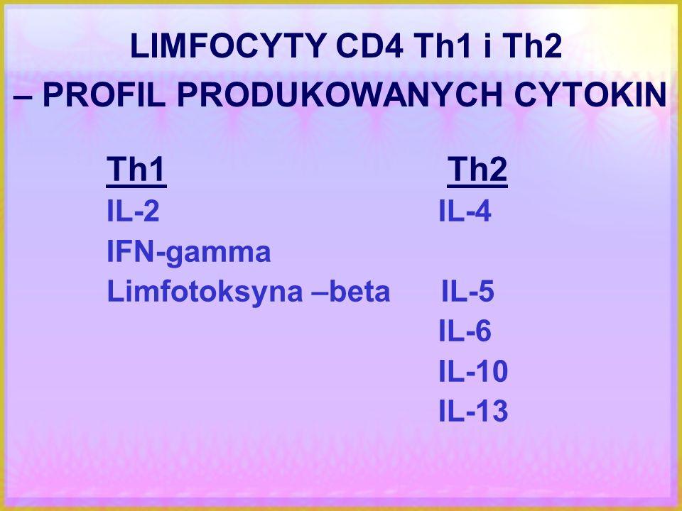 LIMFOCYTY CD4 Th1 i Th2 – PROFIL PRODUKOWANYCH CYTOKIN