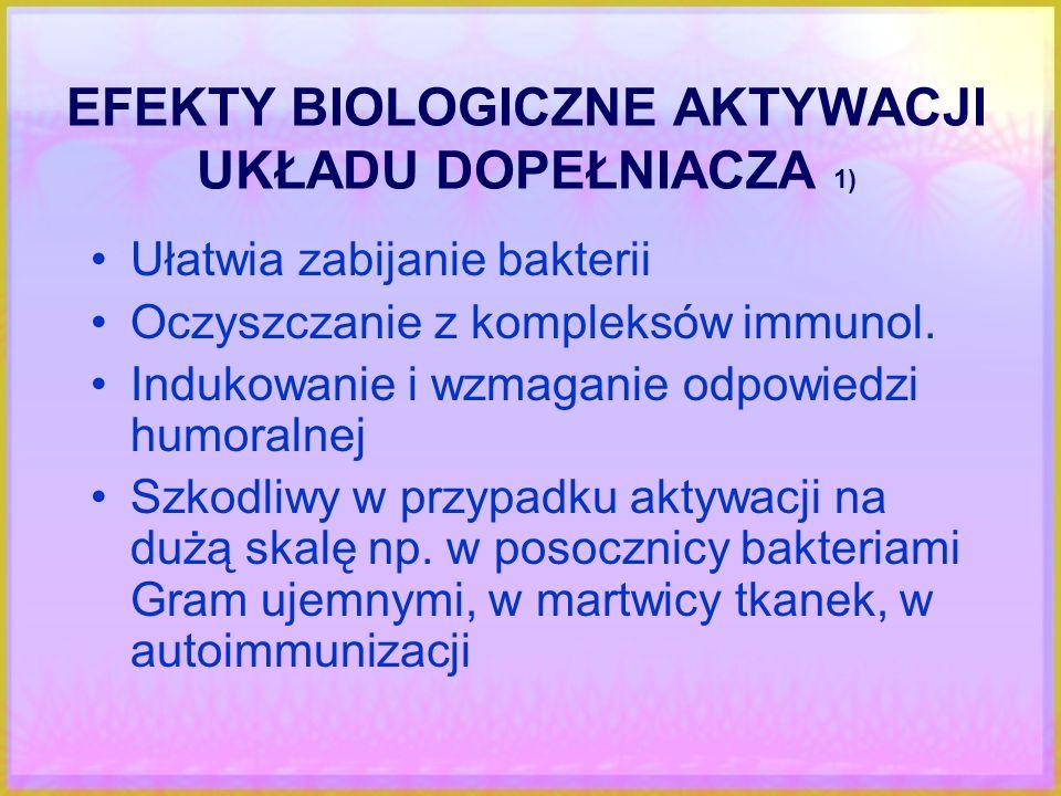 EFEKTY BIOLOGICZNE AKTYWACJI UKŁADU DOPEŁNIACZA 1)