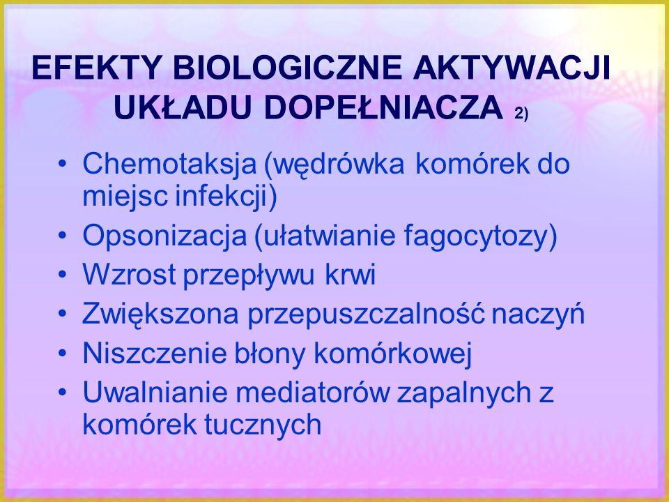 EFEKTY BIOLOGICZNE AKTYWACJI UKŁADU DOPEŁNIACZA 2)