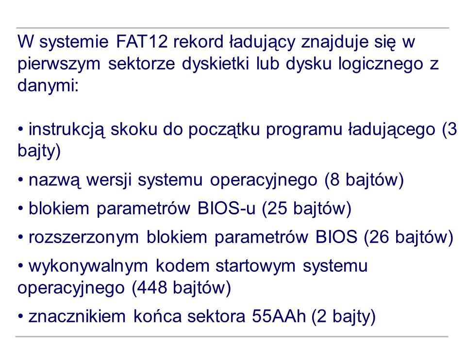 W systemie FAT12 rekord ładujący znajduje się w pierwszym sektorze dyskietki lub dysku logicznego z danymi: