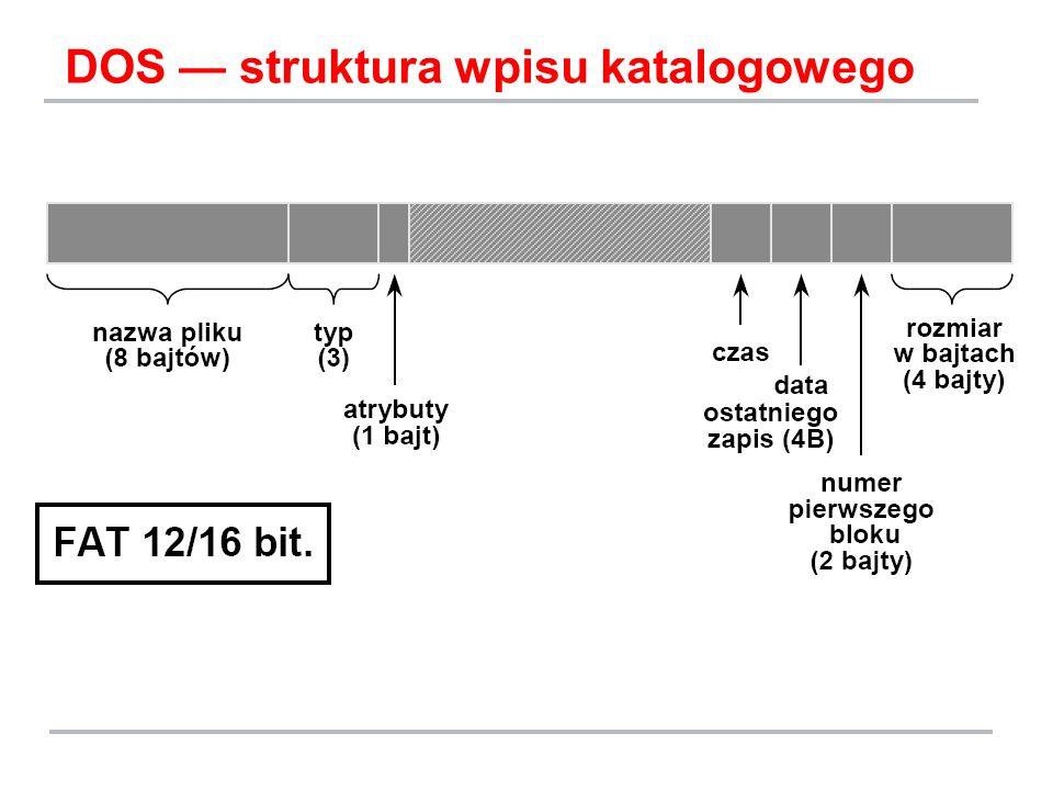 DOS — struktura wpisu katalogowego