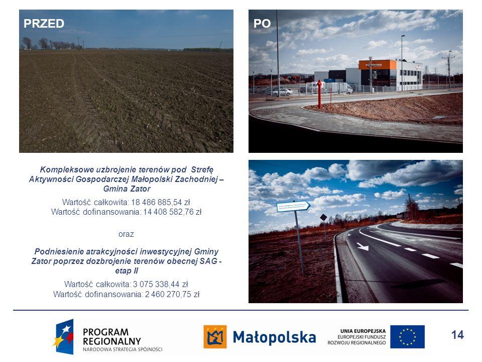 PRZED PO. Kompleksowe uzbrojenie terenów pod Strefę Aktywności Gospodarczej Małopolski Zachodniej – Gmina Zator.