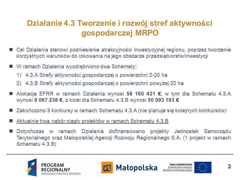 Działanie 4.3 Tworzenie i rozwój stref aktywności gospodarczej MRPO