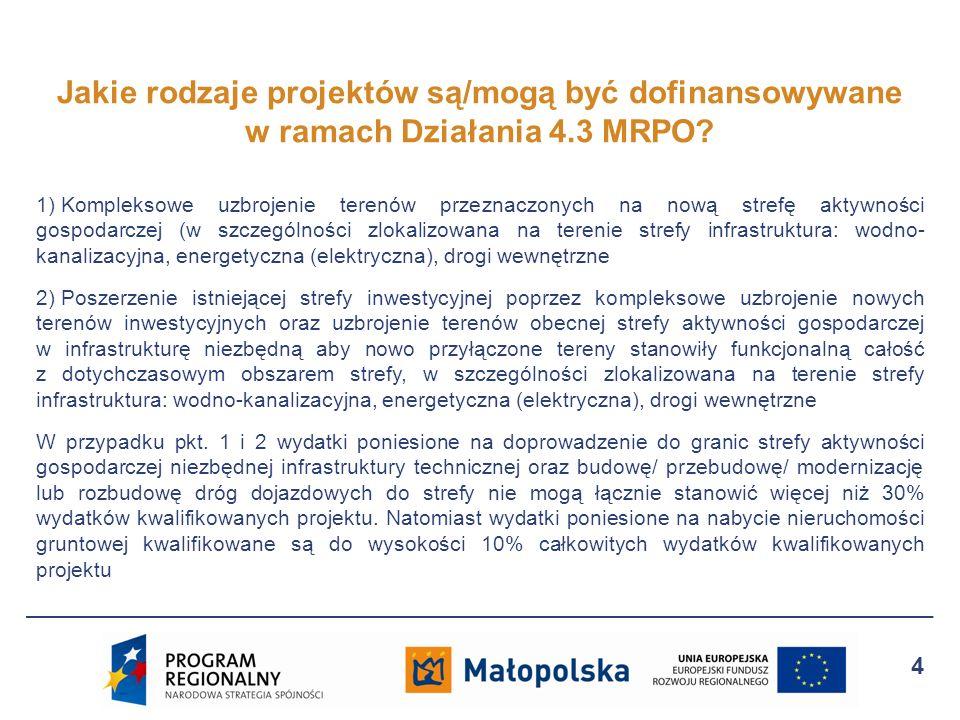 Jakie rodzaje projektów są/mogą być dofinansowywane w ramach Działania 4.3 MRPO