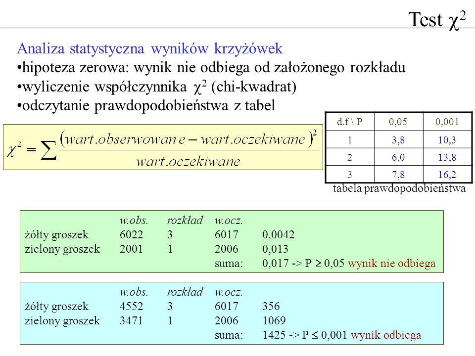 Test 2 Analiza statystyczna wyników krzyżówek