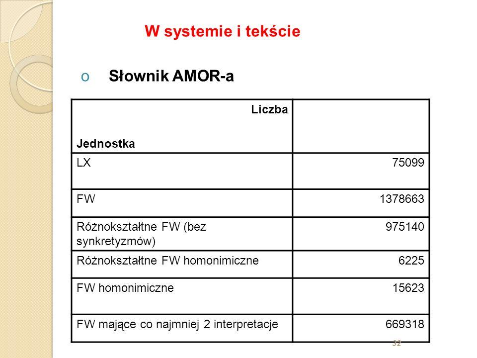 W systemie i tekście Słownik AMOR-a Liczba Jednostka LX 75099 FW