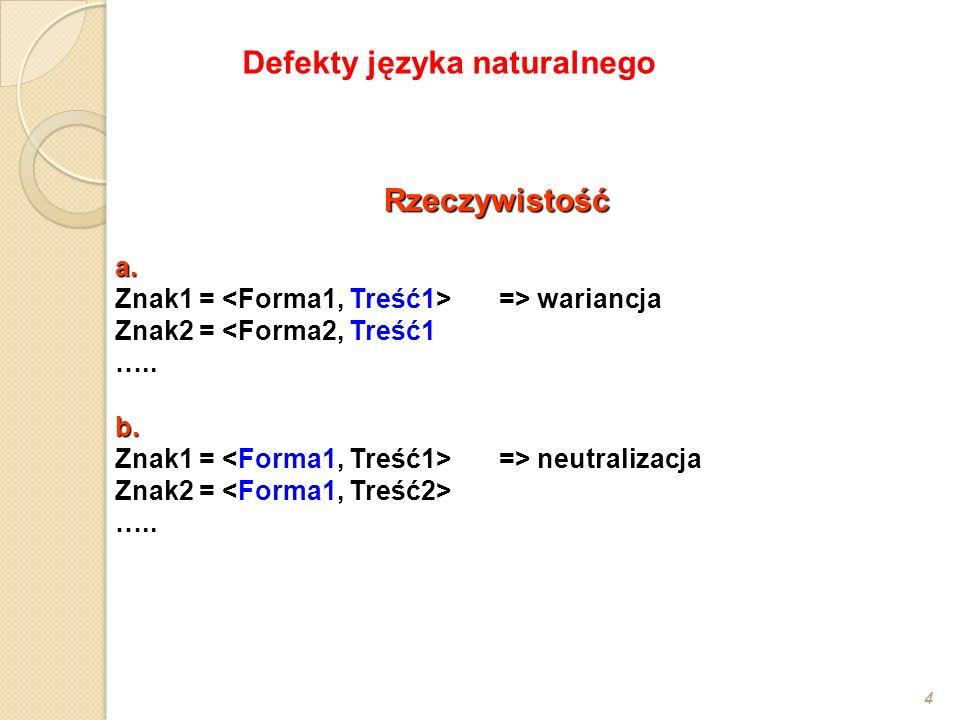 Defekty języka naturalnego