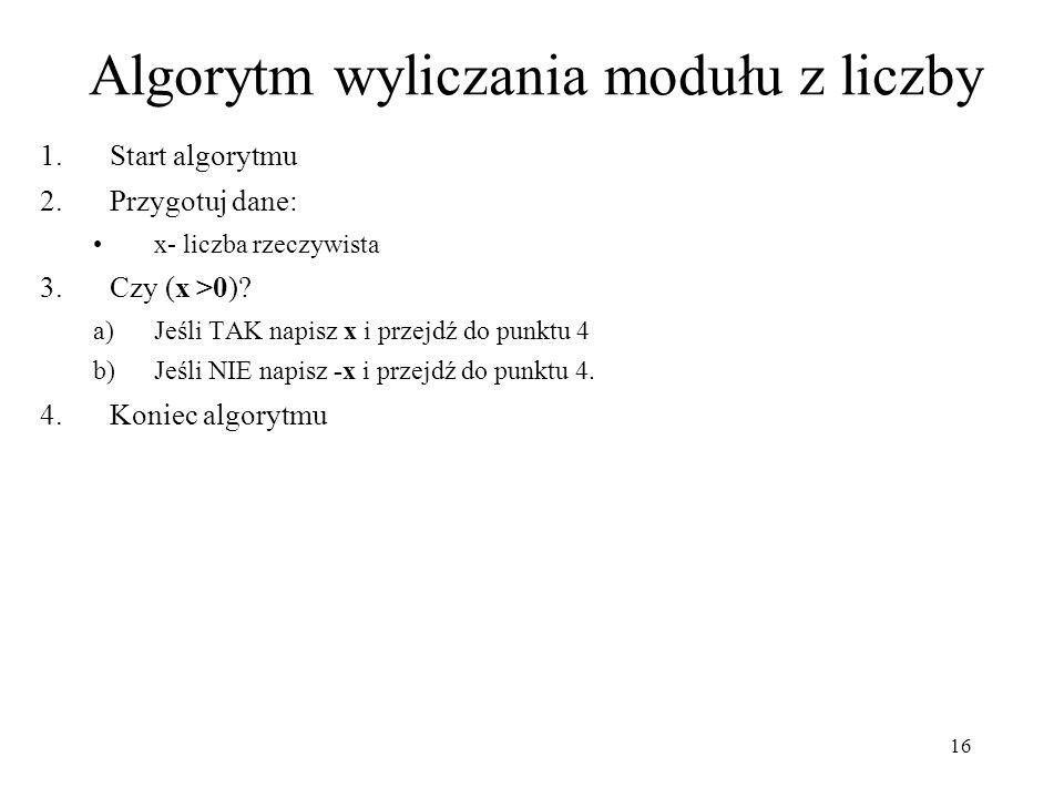 Algorytm wyliczania modułu z liczby