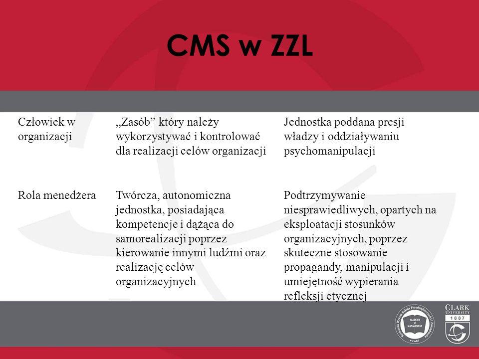 CMS w ZZL Człowiek w organizacji