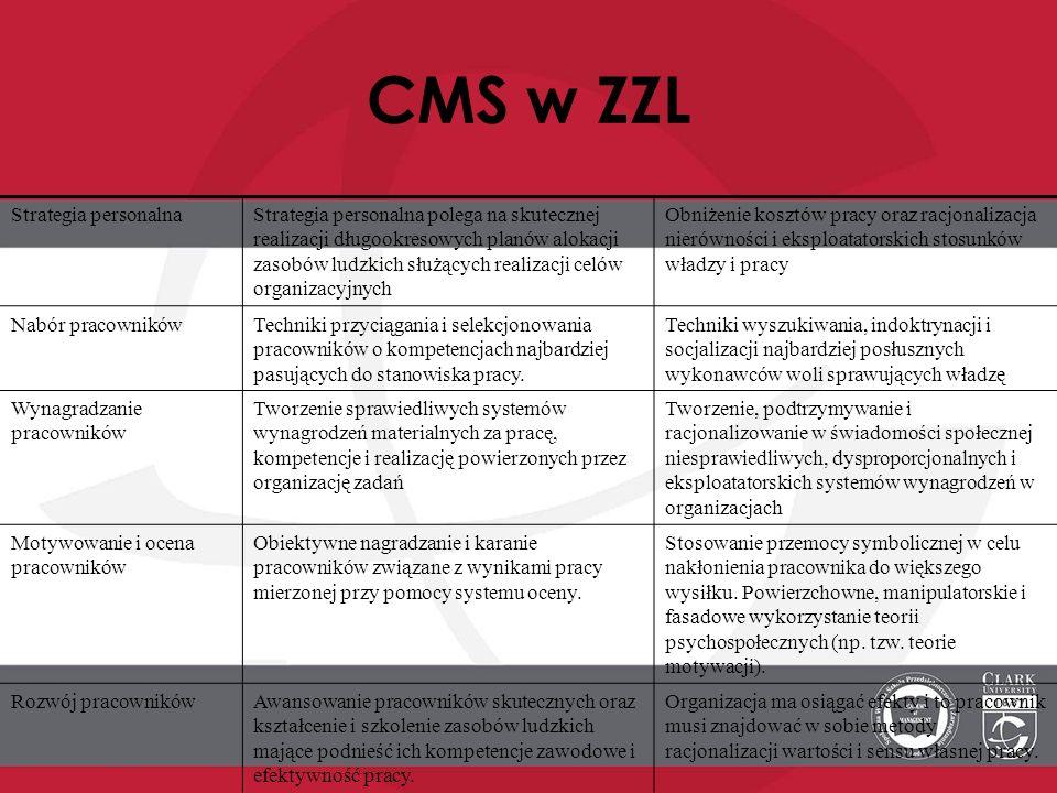 CMS w ZZL Strategia personalna