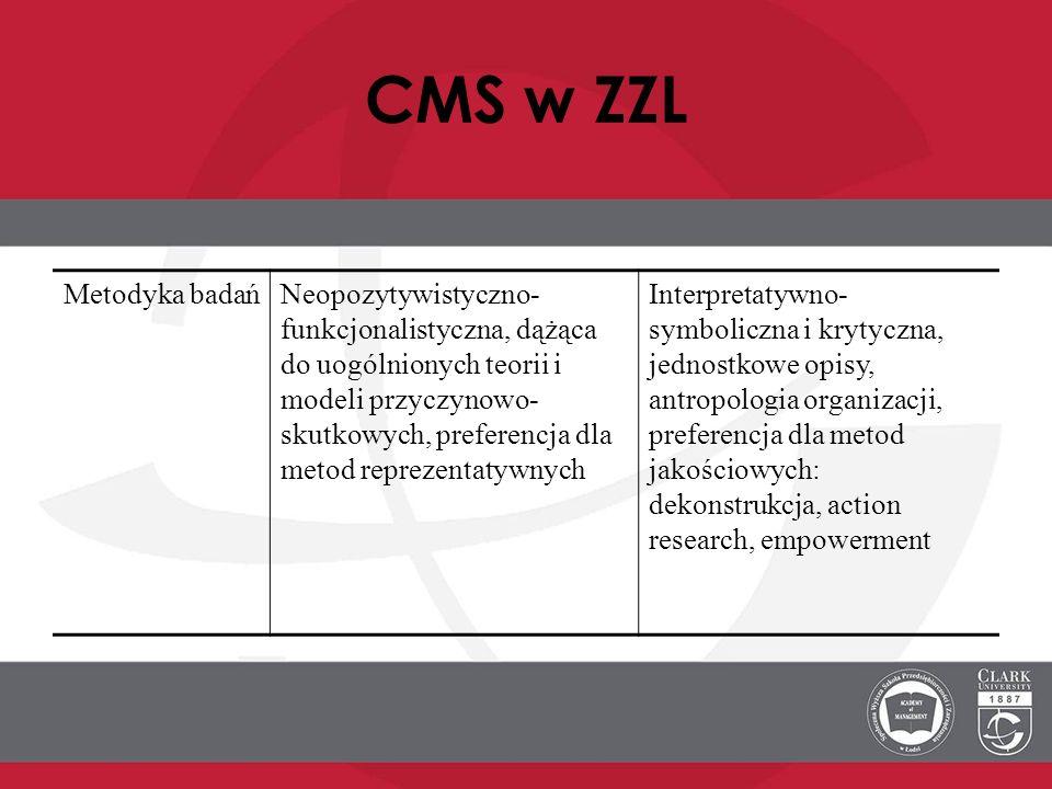 CMS w ZZL Metodyka badań