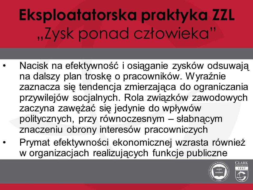 """Eksploatatorska praktyka ZZL """"Zysk ponad człowieka"""