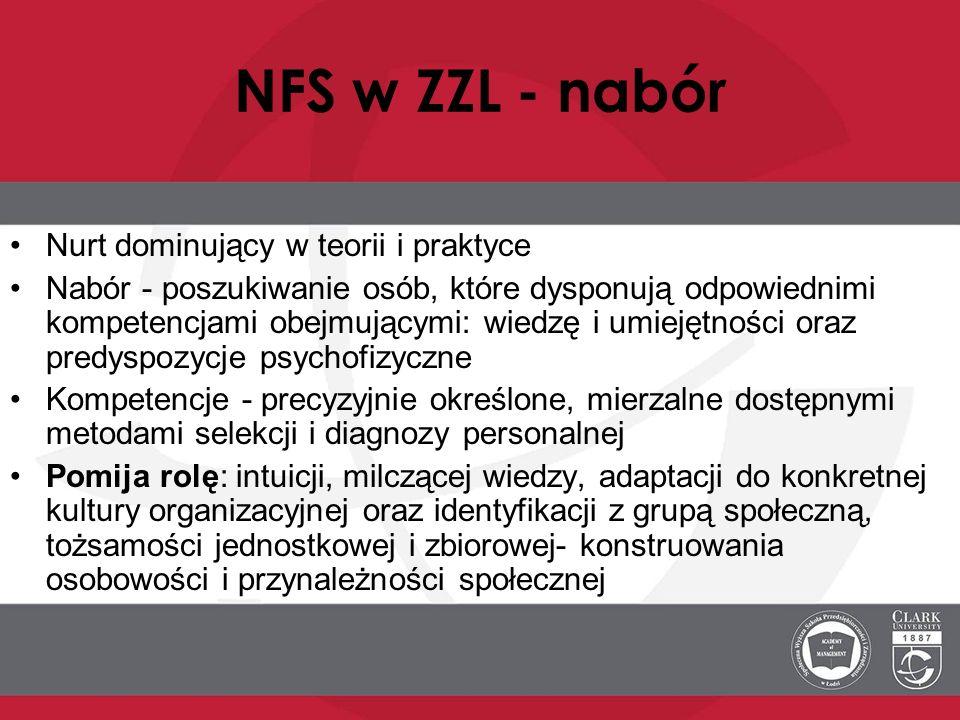 NFS w ZZL - nabór Nurt dominujący w teorii i praktyce