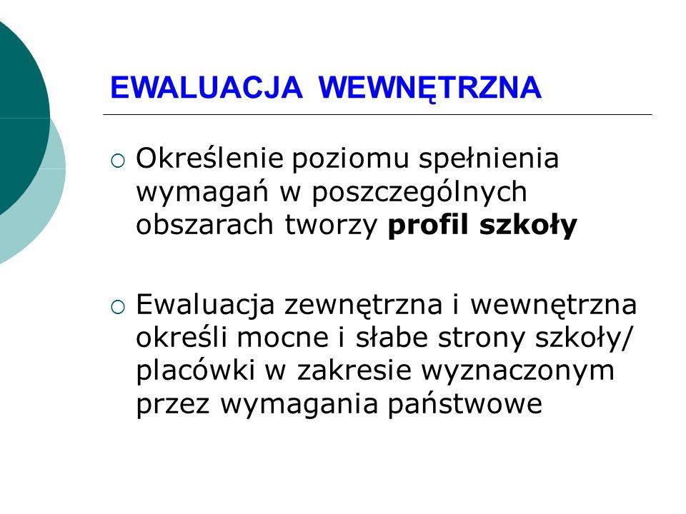 EWALUACJA WEWNĘTRZNA Określenie poziomu spełnienia wymagań w poszczególnych obszarach tworzy profil szkoły.