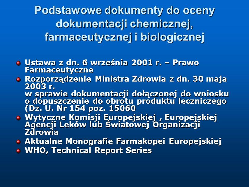 Podstawowe dokumenty do oceny dokumentacji chemicznej, farmaceutycznej i biologicznej