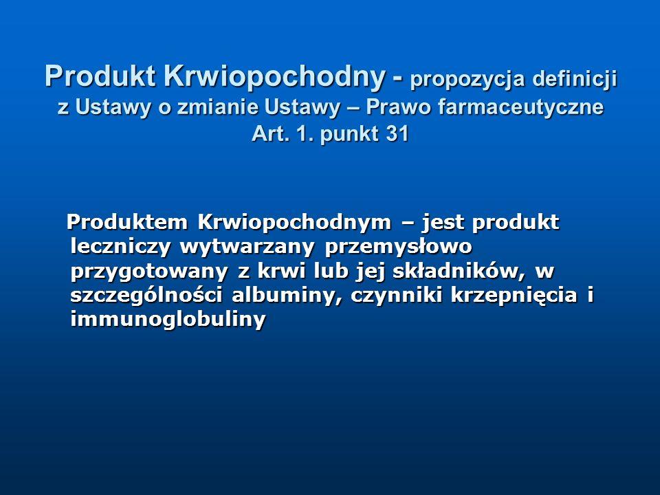 Produkt Krwiopochodny - propozycja definicji z Ustawy o zmianie Ustawy – Prawo farmaceutyczne Art. 1. punkt 31