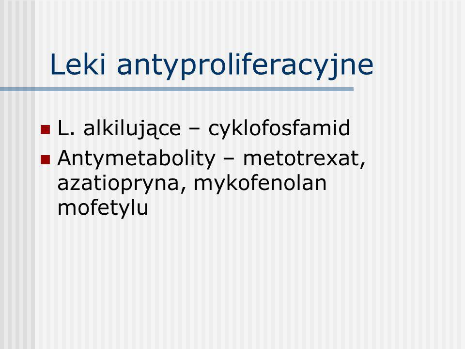 Leki antyproliferacyjne