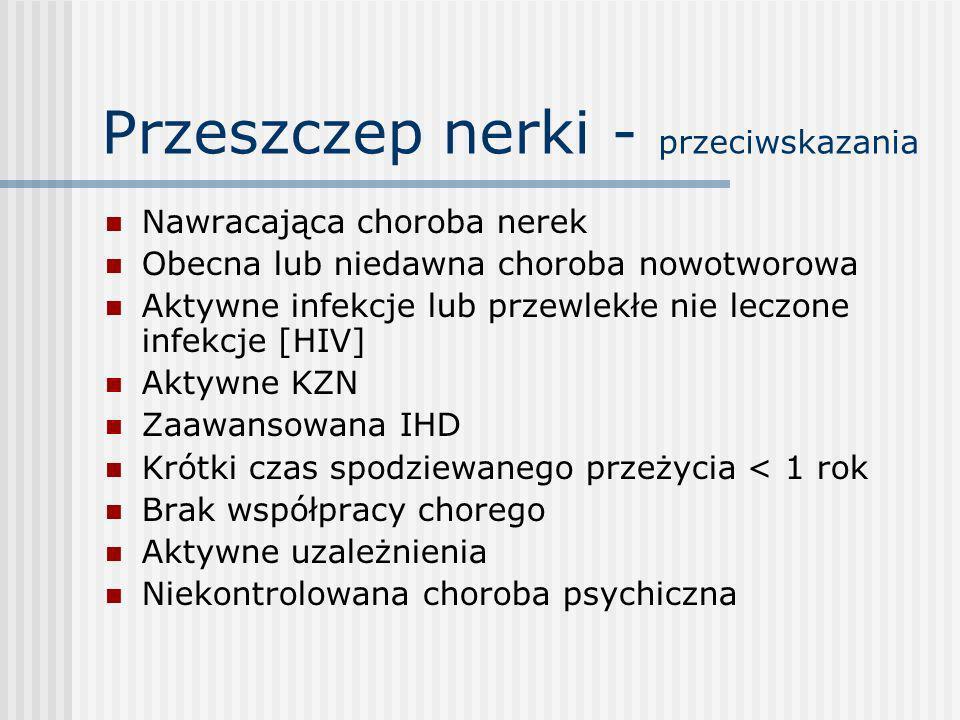 Przeszczep nerki - przeciwskazania