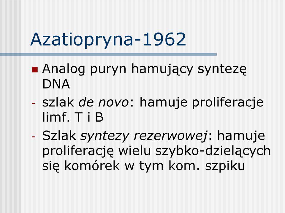Azatiopryna-1962 Analog puryn hamujący syntezę DNA