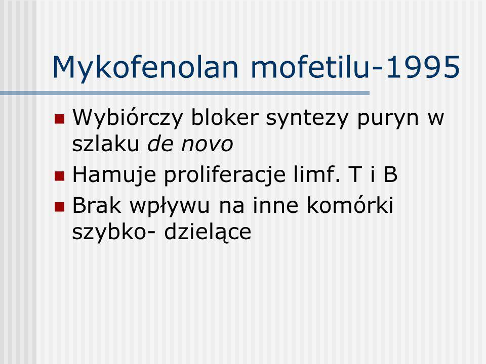 Mykofenolan mofetilu-1995