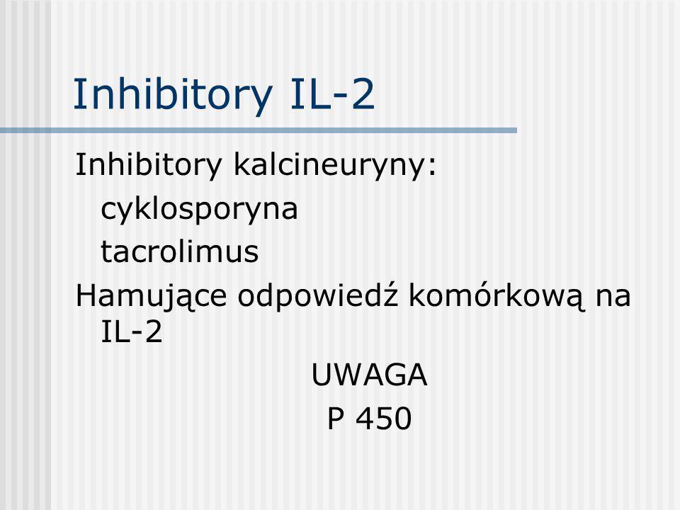 Inhibitory IL-2 Inhibitory kalcineuryny: cyklosporyna tacrolimus