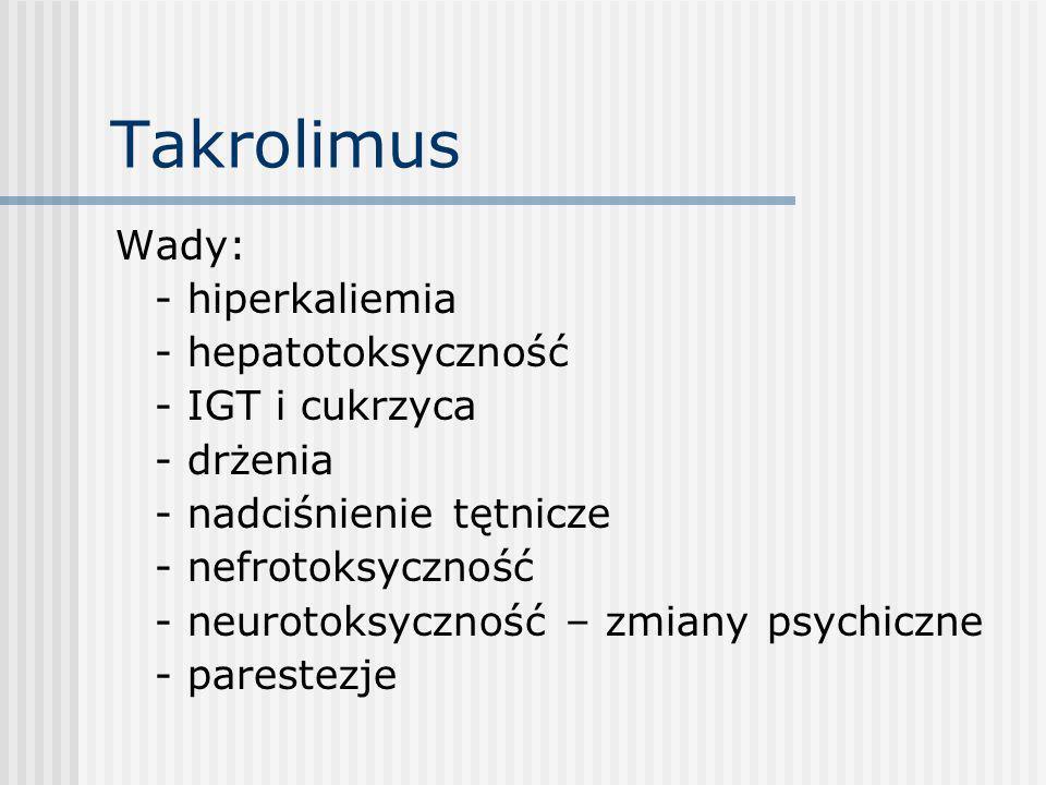 Takrolimus Wady: - hiperkaliemia - hepatotoksyczność - IGT i cukrzyca