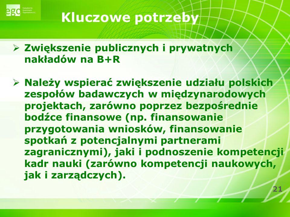 Kluczowe potrzeby Zwiększenie publicznych i prywatnych nakładów na B+R