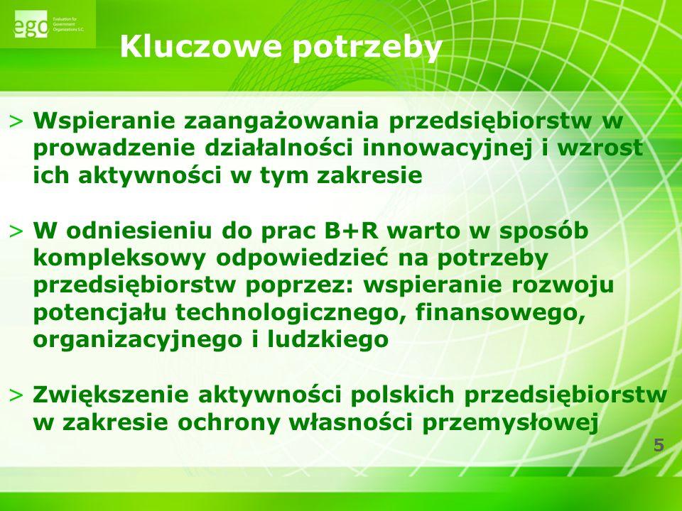 Kluczowe potrzeby Wspieranie zaangażowania przedsiębiorstw w prowadzenie działalności innowacyjnej i wzrost ich aktywności w tym zakresie.