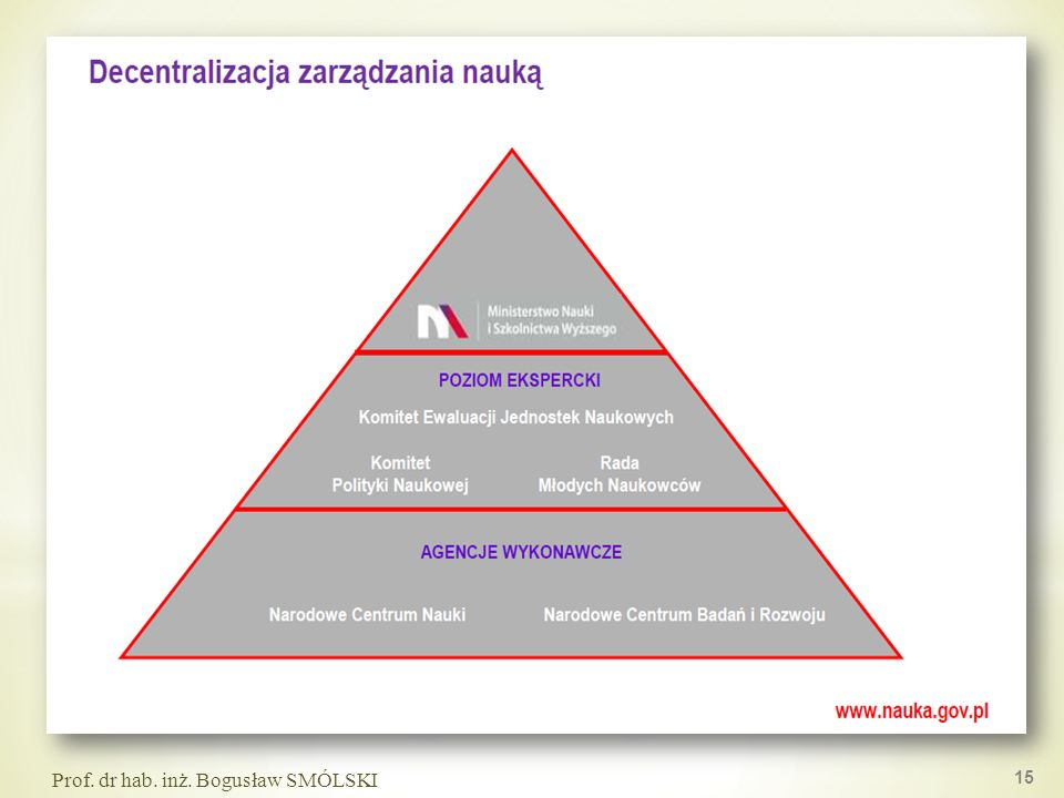 Prof. dr hab. inż. Bogusław SMÓLSKI
