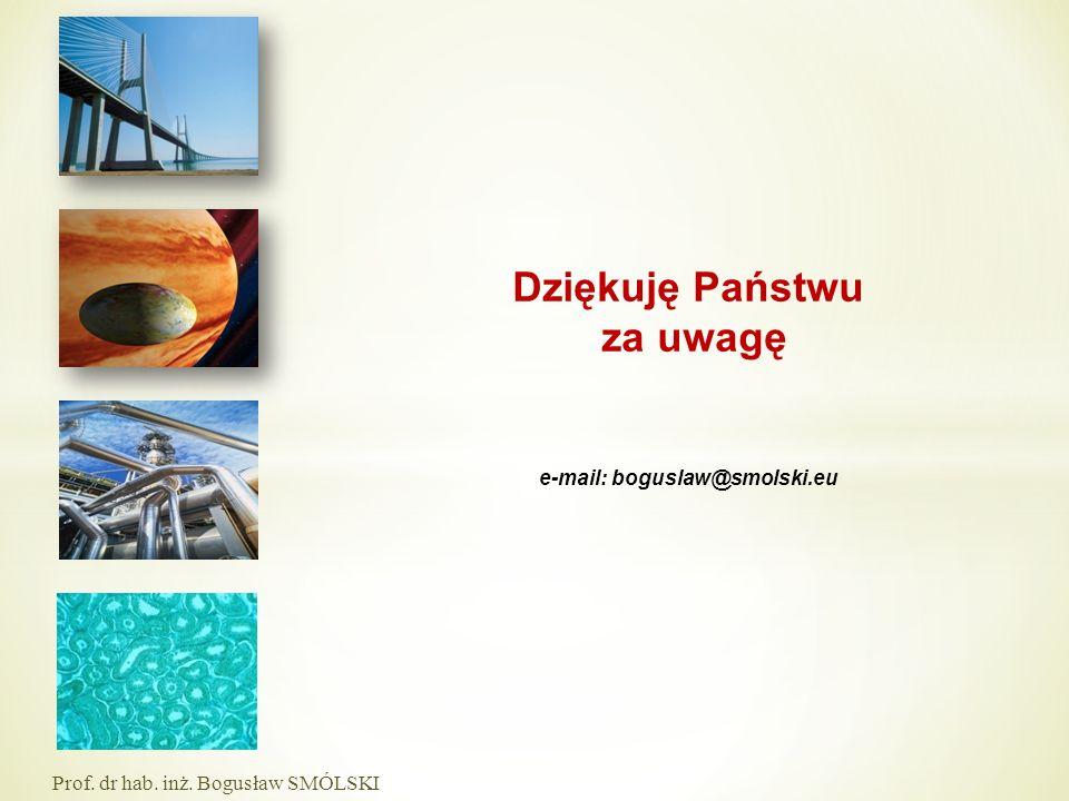 Dziękuję Państwu za uwagę e-mail: boguslaw@smolski.eu