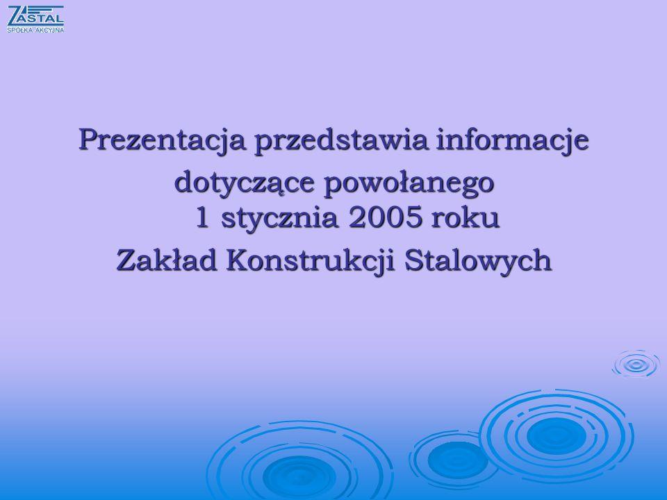 Prezentacja przedstawia informacje