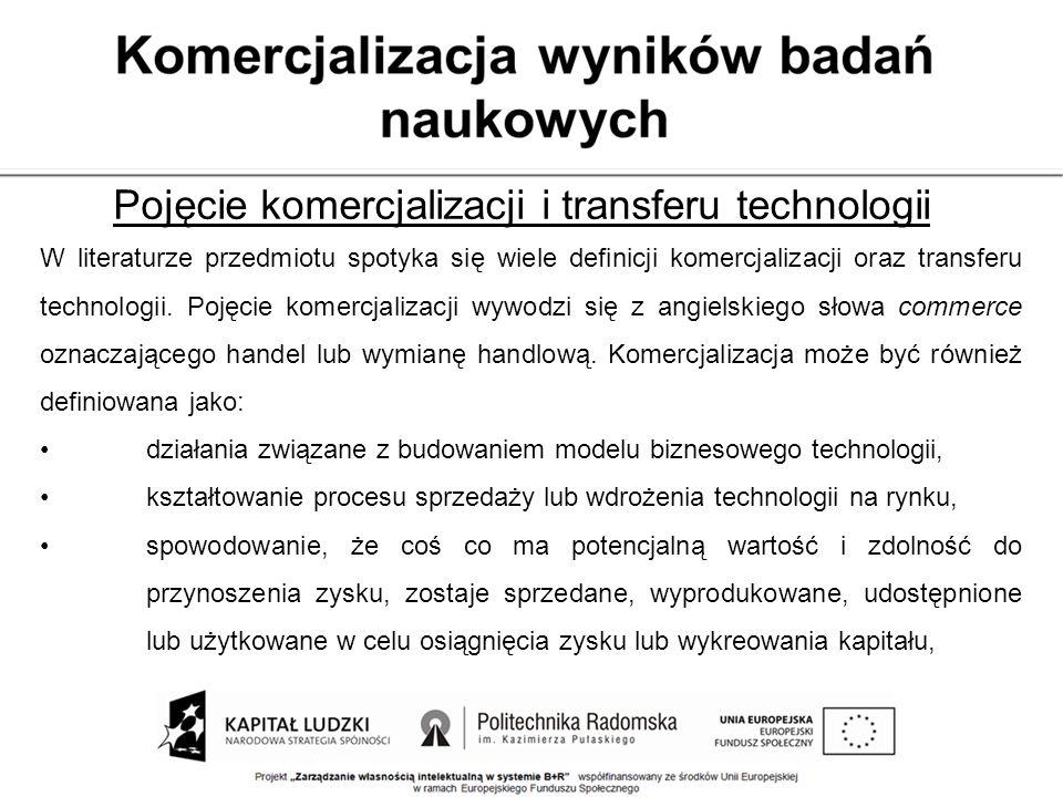 Pojęcie komercjalizacji i transferu technologii