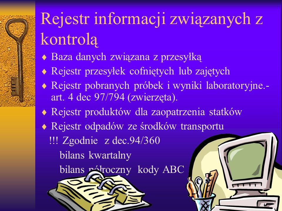 Rejestr informacji związanych z kontrolą