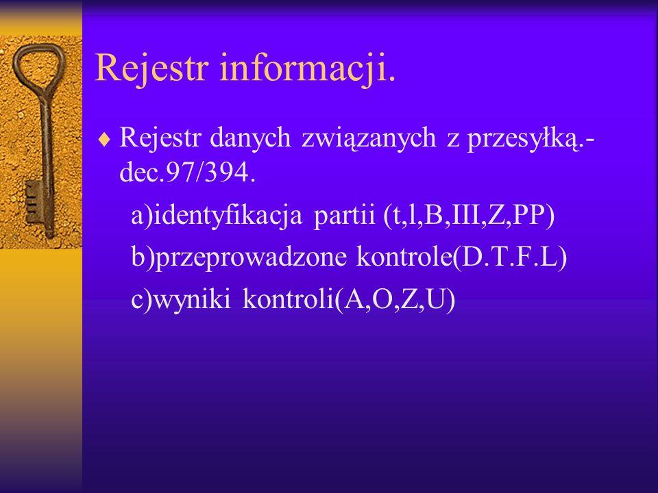Rejestr informacji. Rejestr danych związanych z przesyłką.-dec.97/394.