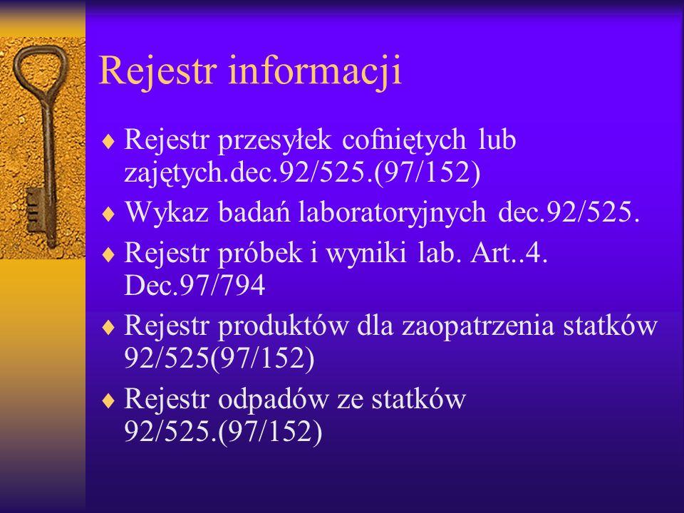 Rejestr informacji Rejestr przesyłek cofniętych lub zajętych.dec.92/525.(97/152) Wykaz badań laboratoryjnych dec.92/525.