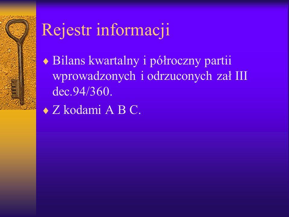 Rejestr informacji Bilans kwartalny i półroczny partii wprowadzonych i odrzuconych zał III dec.94/360.