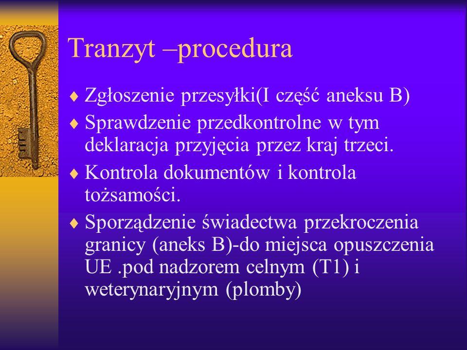 Tranzyt –procedura Zgłoszenie przesyłki(I część aneksu B)