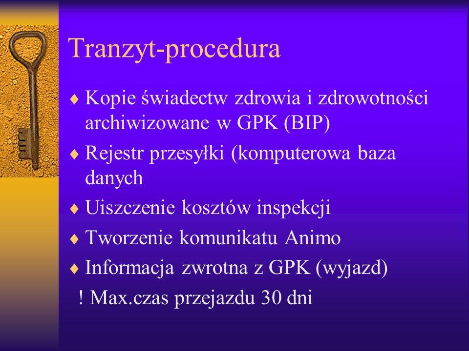 Tranzyt-procedura Kopie świadectw zdrowia i zdrowotności archiwizowane w GPK (BIP) Rejestr przesyłki (komputerowa baza danych.
