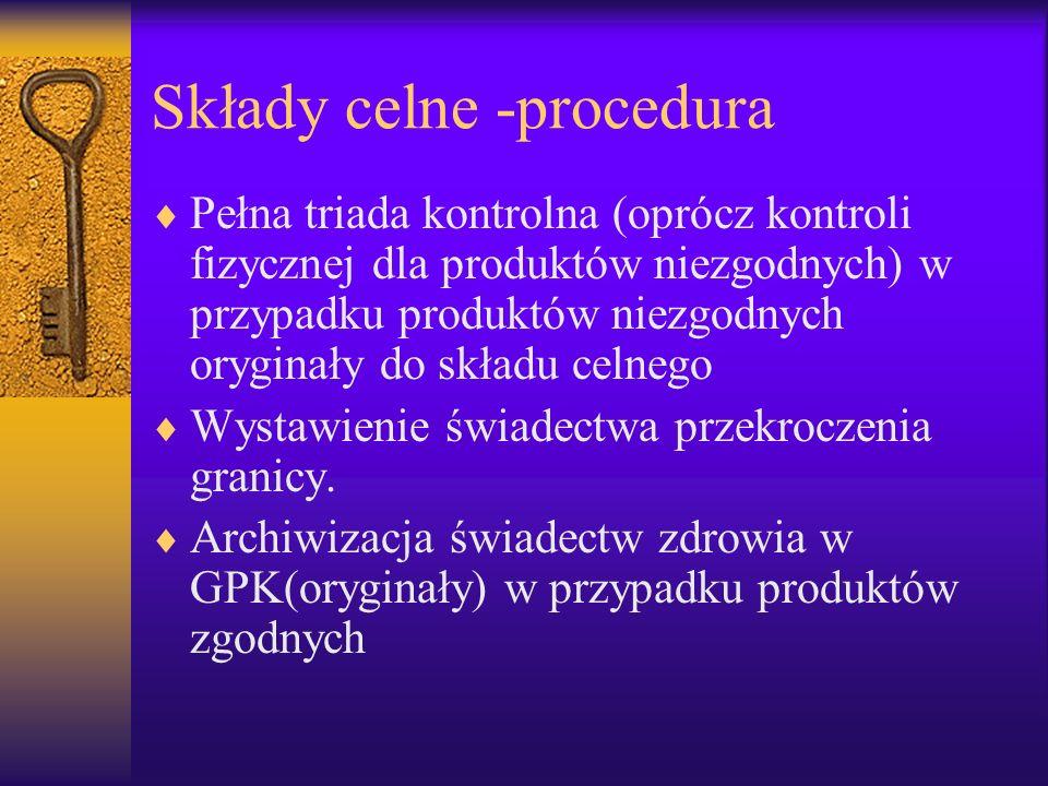 Składy celne -procedura