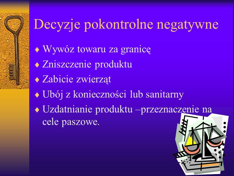 Decyzje pokontrolne negatywne